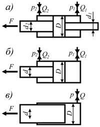 формула-3