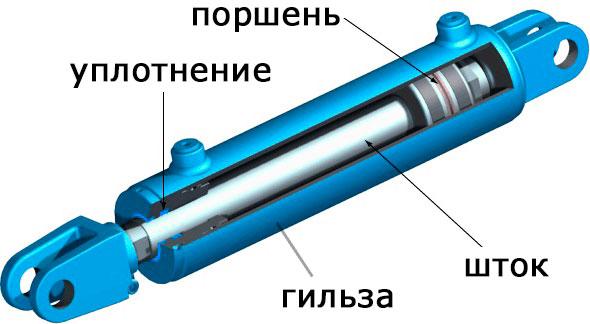 Устройство гидроцилиндра
