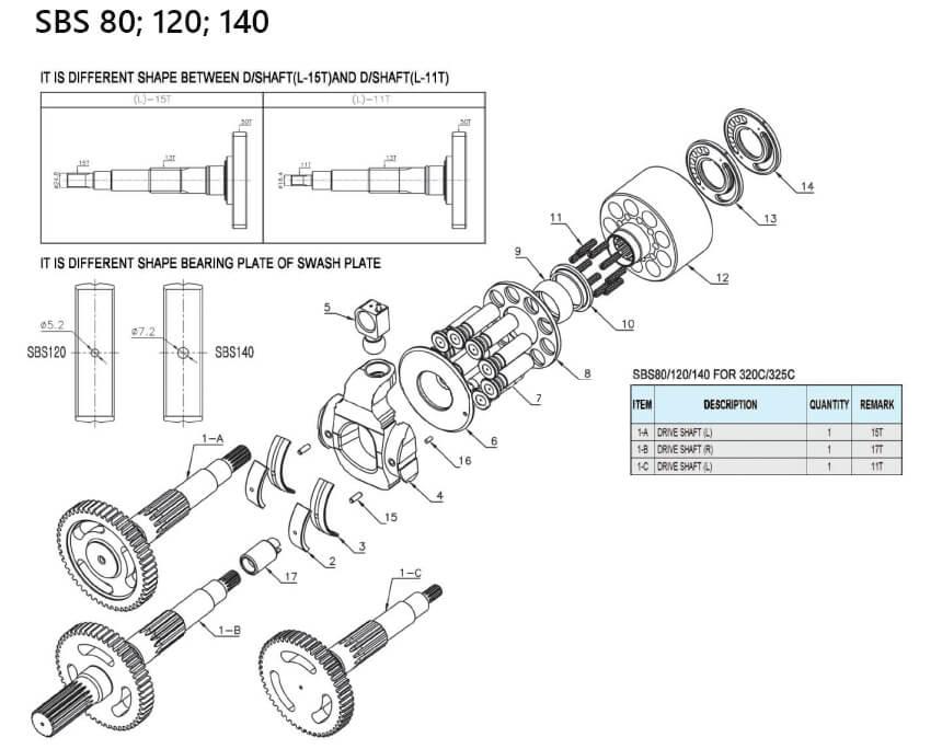 Схема гидронасоса SBS140