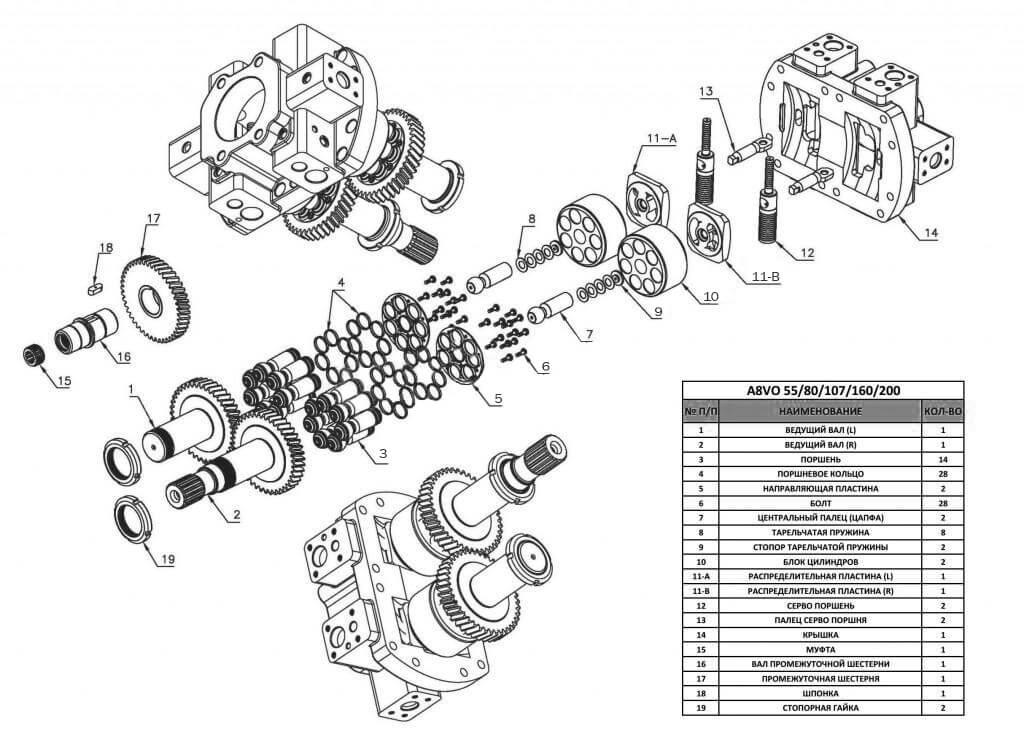 Схема гидронасоса A8V0107LA0KH3 63 ser.