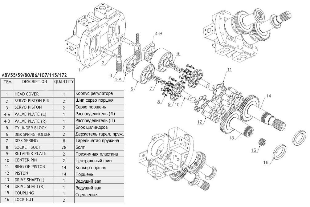 Схема гидронасоса A8V86 UCHIDA